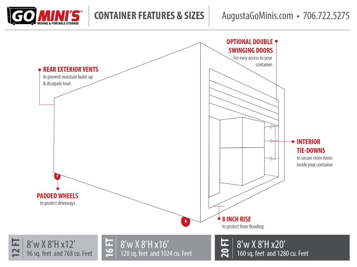 Container features & sizes